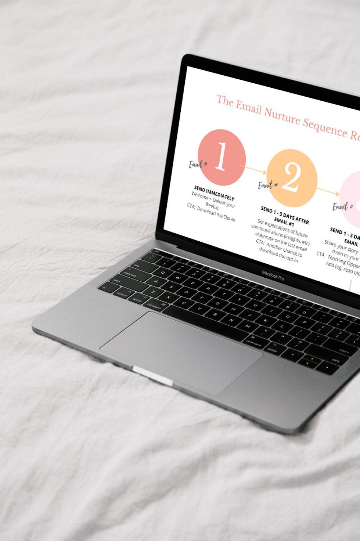 Laptop Digital Mockup